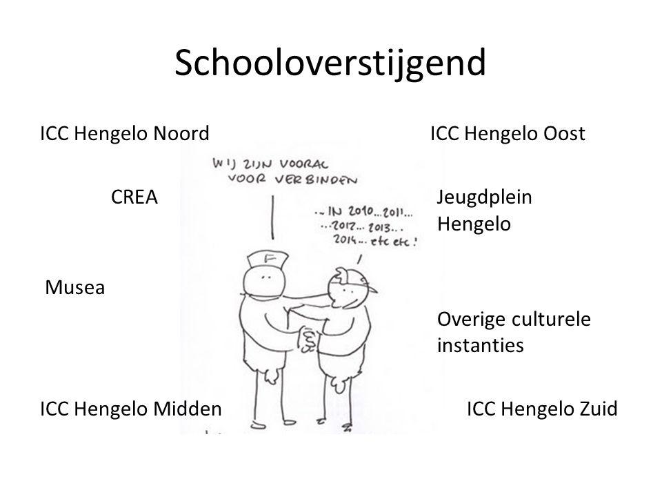Schooloverstijgend ICC Hengelo Noord ICC Hengelo Oost CREAJeugdplein Hengelo Musea Overige culturele instanties ICC Hengelo Midden ICC Hengelo Zuid