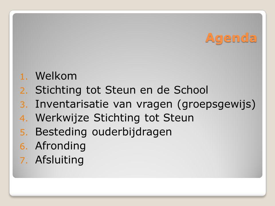 Agenda 1. Welkom 2. Stichting tot Steun en de School 3. Inventarisatie van vragen (groepsgewijs) 4. Werkwijze Stichting tot Steun 5. Besteding ouderbi