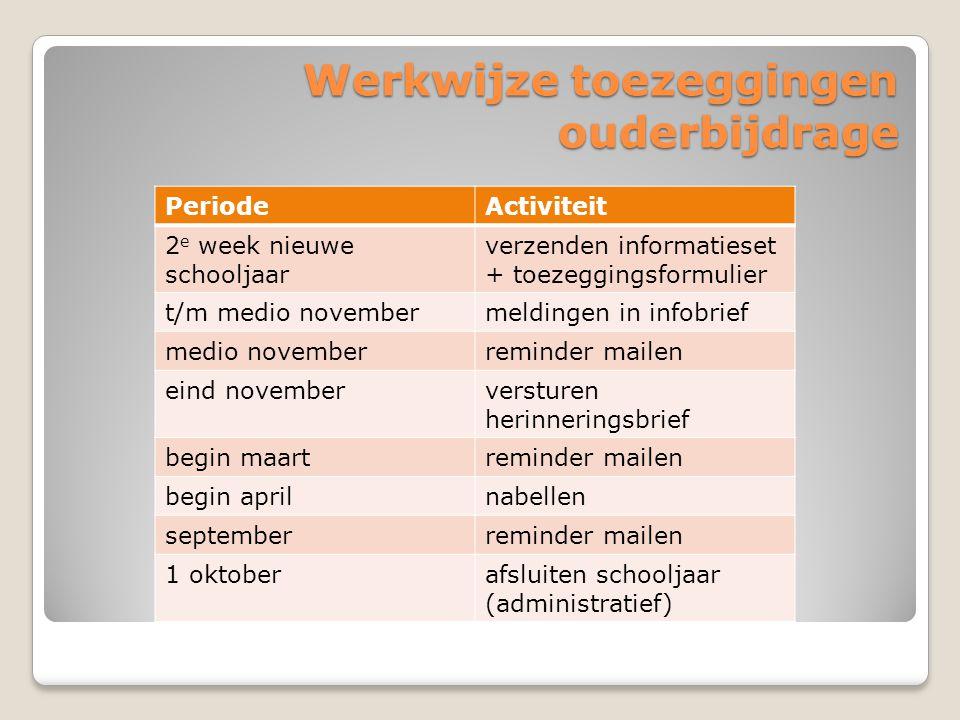 Werkwijze toezeggingen ouderbijdrage PeriodeActiviteit 2 e week nieuwe schooljaar verzenden informatieset + toezeggingsformulier t/m medio novembermel