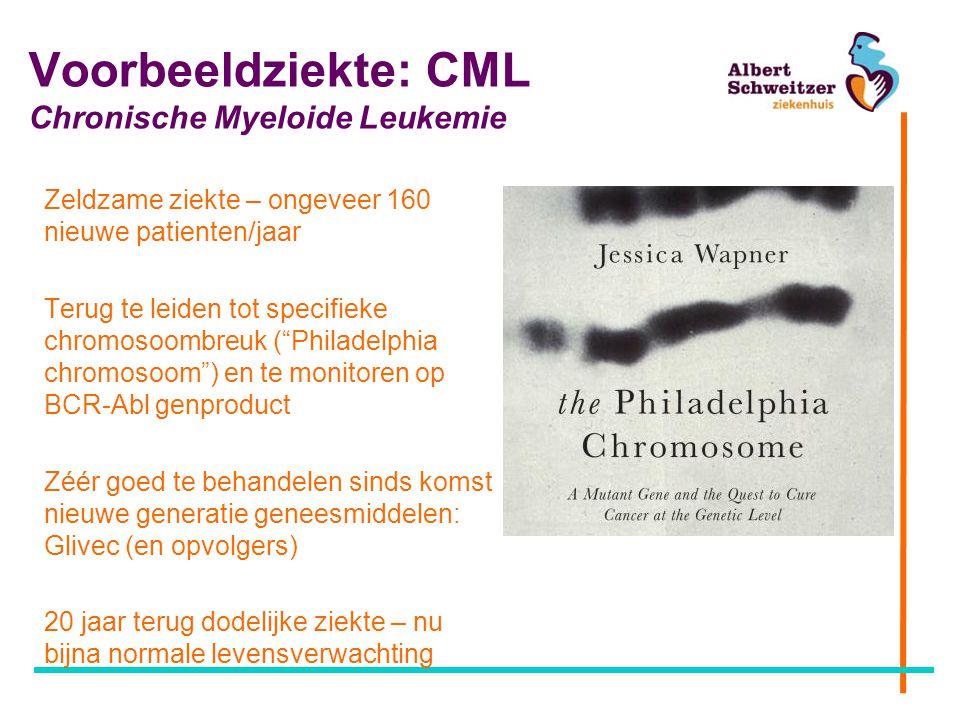 Voorbeeldziekte: CML Chronische Myeloide Leukemie Zeldzame ziekte – ongeveer 160 nieuwe patienten/jaar Terug te leiden tot specifieke chromosoombreuk