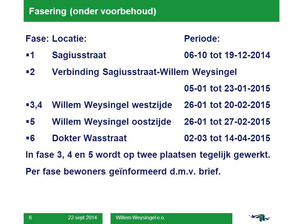 22 sept 2014 Willem Weysingel e.o. 6 Fasering (onder voorbehoud) Fase:Locatie:Periode:  1Sagiusstraat06-10 tot 19-12-2014  2Verbinding Sagiusstraat-