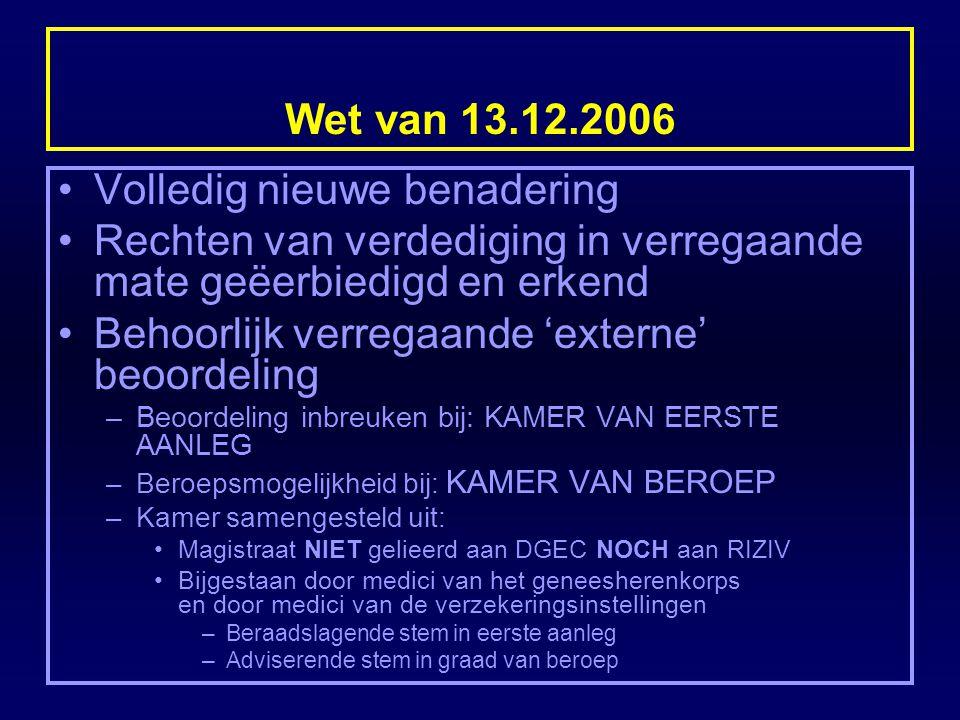 Wet van 13.12.2006 Volledig nieuwe benadering Rechten van verdediging in verregaande mate geëerbiedigd en erkend Behoorlijk verregaande 'externe' beoo