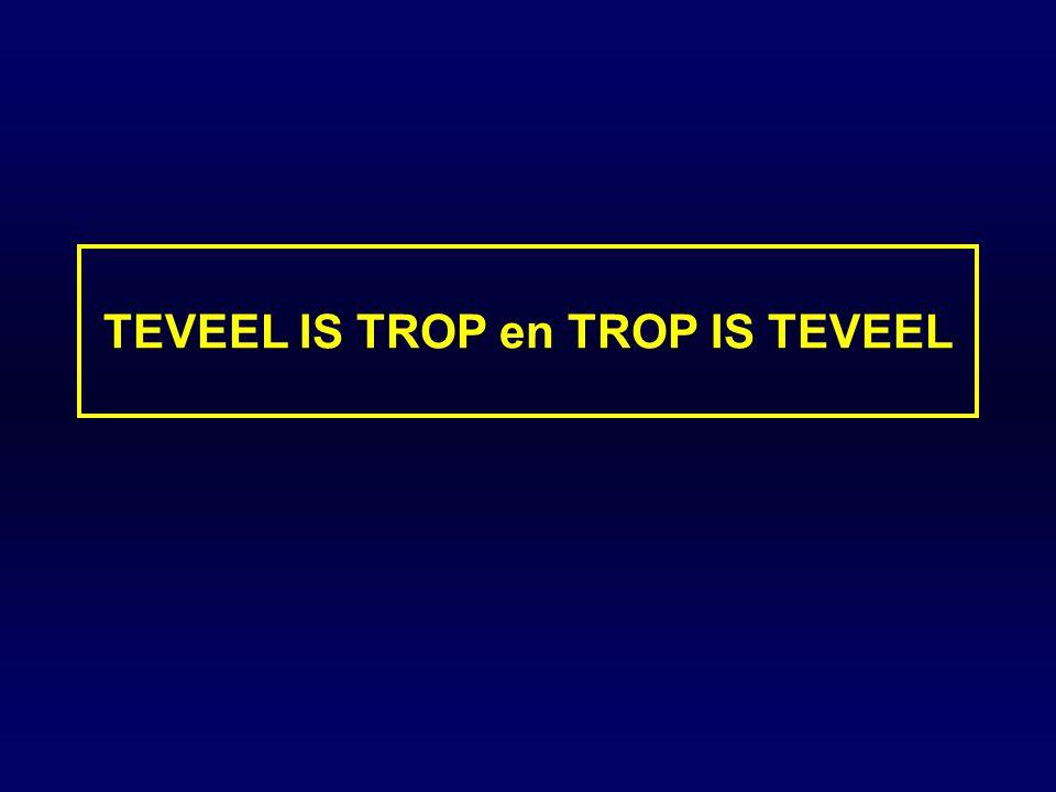 TEVEEL IS TROP en TROP IS TEVEEL