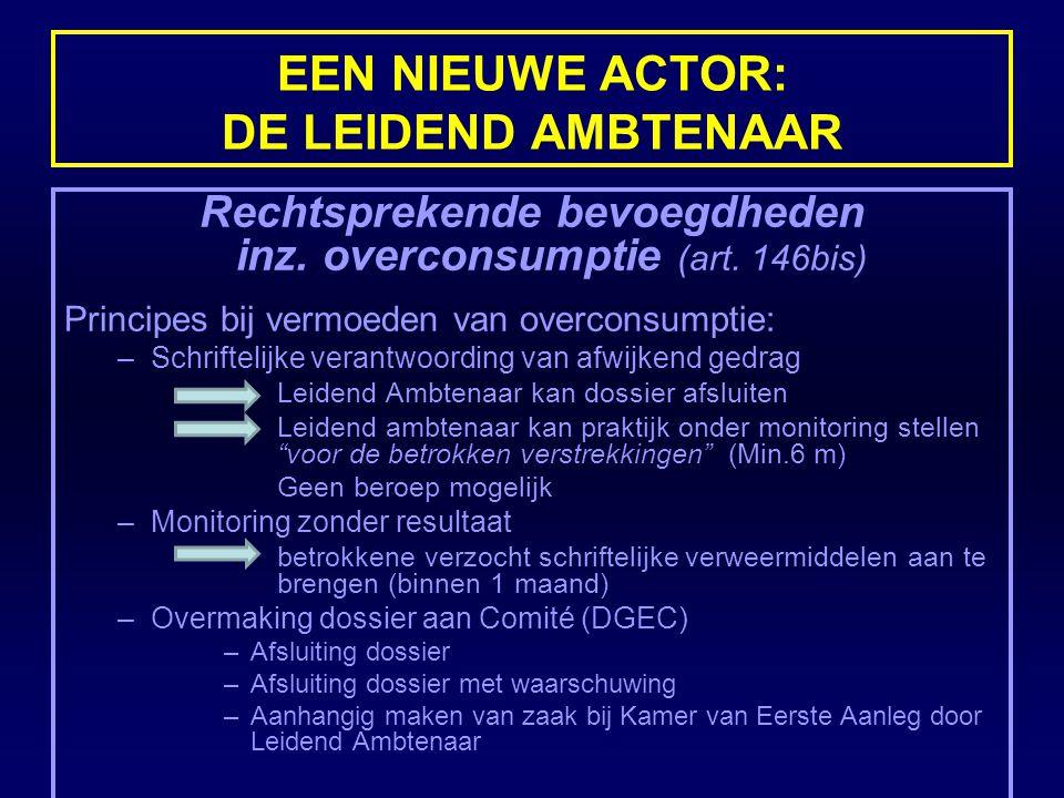 EEN NIEUWE ACTOR: DE LEIDEND AMBTENAAR Rechtsprekende bevoegdheden inz. overconsumptie (art. 146bis) Principes bij vermoeden van overconsumptie: –Schr
