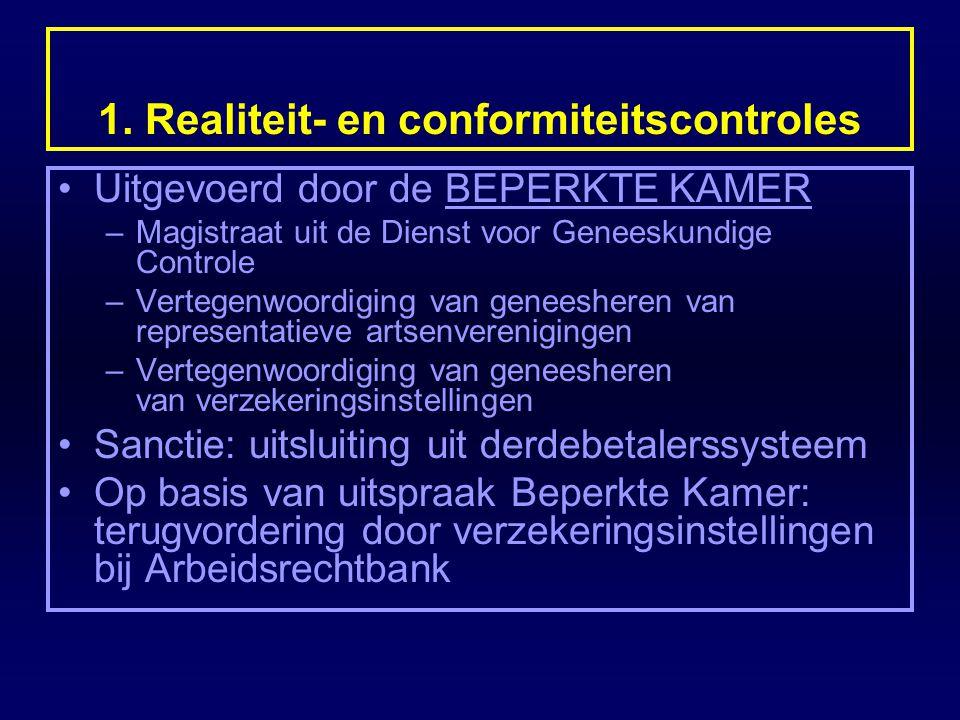 1. Realiteit- en conformiteitscontroles Uitgevoerd door de BEPERKTE KAMER –Magistraat uit de Dienst voor Geneeskundige Controle –Vertegenwoordiging va