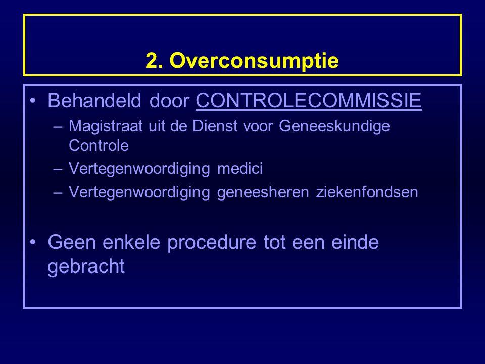 2. Overconsumptie Behandeld door CONTROLECOMMISSIE –Magistraat uit de Dienst voor Geneeskundige Controle –Vertegenwoordiging medici –Vertegenwoordigin