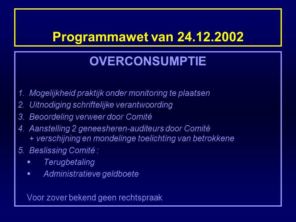 Programmawet van 24.12.2002 OVERCONSUMPTIE 1.Mogelijkheid praktijk onder monitoring te plaatsen 2.Uitnodiging schriftelijke verantwoording 3.Beoordeli