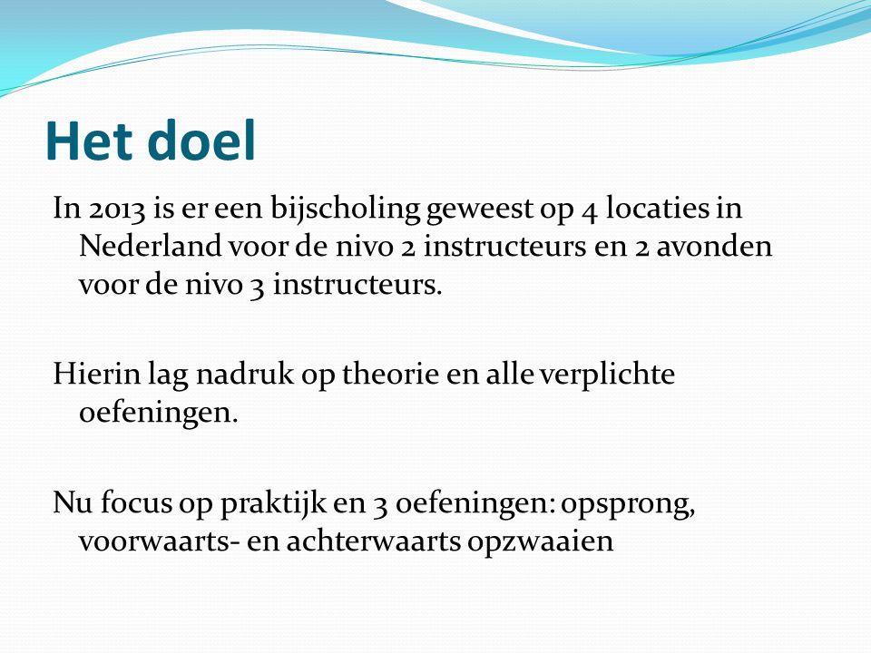 Het doel In 2013 is er een bijscholing geweest op 4 locaties in Nederland voor de nivo 2 instructeurs en 2 avonden voor de nivo 3 instructeurs. Hierin