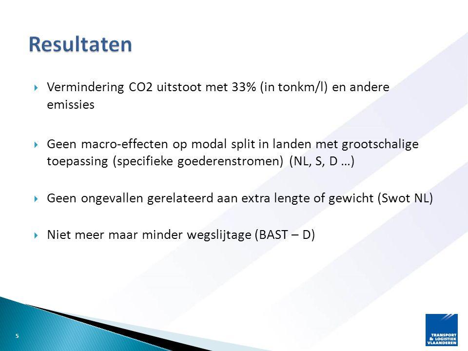  Vermindering CO2 uitstoot met 33% (in tonkm/l) en andere emissies  Geen macro-effecten op modal split in landen met grootschalige toepassing (speci