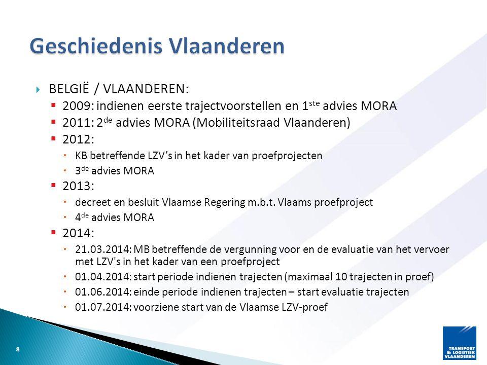  BELGIË / VLAANDEREN:  2009: indienen eerste trajectvoorstellen en 1 ste advies MORA  2011: 2 de advies MORA (Mobiliteitsraad Vlaanderen)  2012: 