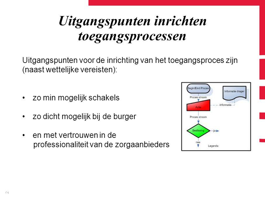Uitgangspunten inrichten toegangsprocessen Uitgangspunten voor de inrichting van het toegangsproces zijn (naast wettelijke vereisten): zo min mogelijk schakels zo dicht mogelijk bij de burger en met vertrouwen in de professionaliteit van de zorgaanbieders 2