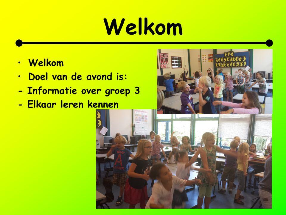 Welkom in de school Nieuwe pilot: alle ouders zijn welkom in de school van 08.35-08.44.