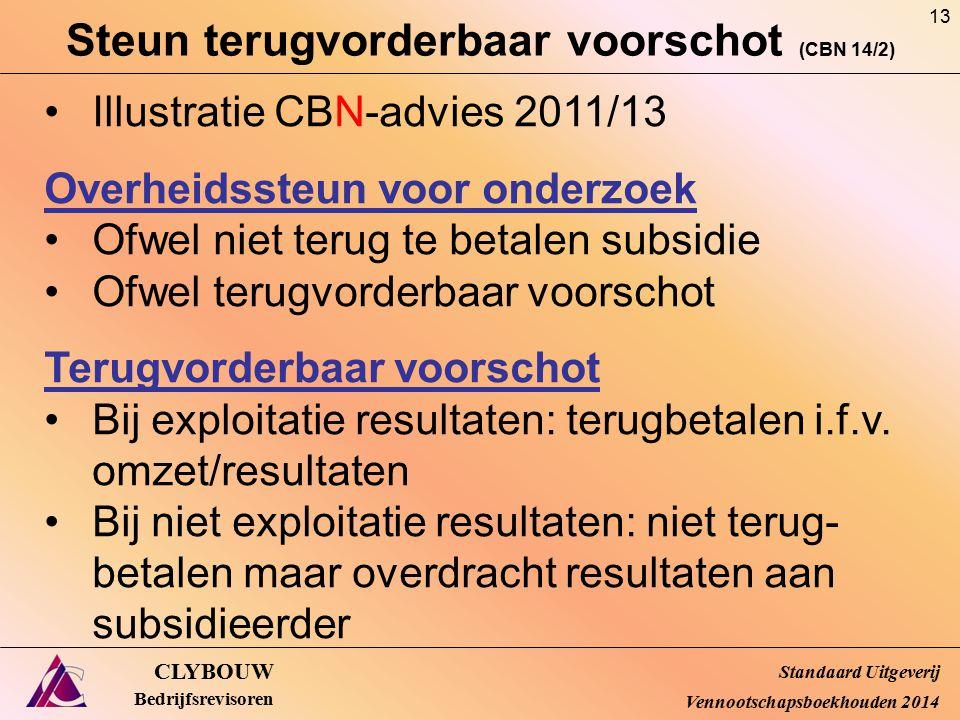 Steun terugvorderbaar voorschot (CBN 14/2) CLYBOUW Bedrijfsrevisoren Illustratie CBN-advies 2011/13 Overheidssteun voor onderzoek Ofwel niet terug te