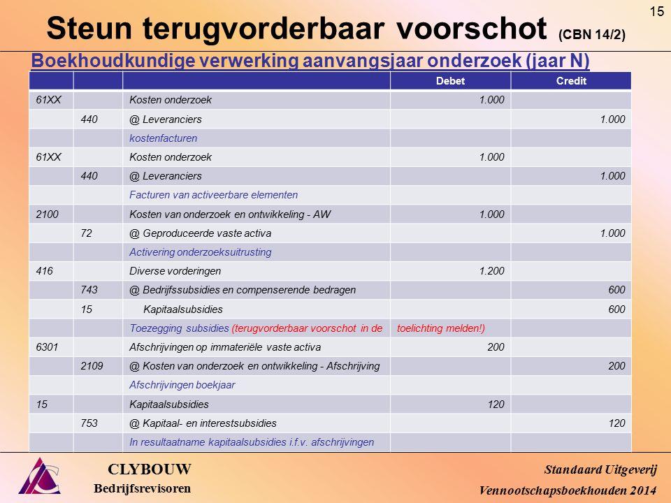 Steun terugvorderbaar voorschot (CBN 14/2) CLYBOUW Bedrijfsrevisoren Boekhoudkundige verwerking aanvangsjaar onderzoek (jaar N) Standaard Uitgeverij V