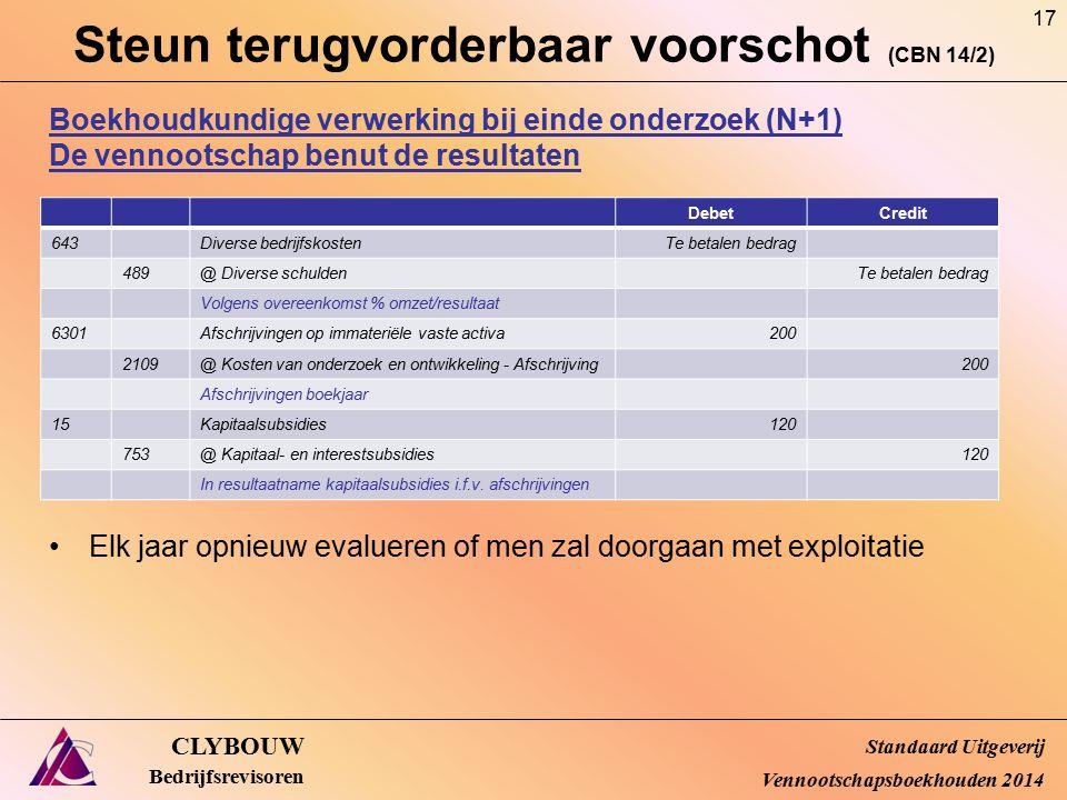Steun terugvorderbaar voorschot (CBN 14/2) CLYBOUW Bedrijfsrevisoren Boekhoudkundige verwerking bij einde onderzoek (N+1) De vennootschap benut de res