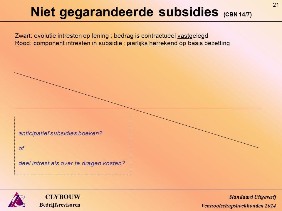 Niet gegarandeerde subsidies (CBN 14/7) CLYBOUW Bedrijfsrevisoren Standaard Uitgeverij Vennootschapsboekhouden 2014 Zwart: evolutie intresten op lenin