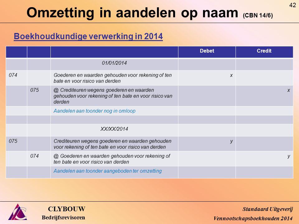 Omzetting in aandelen op naam (CBN 14/6) CLYBOUW Bedrijfsrevisoren Boekhoudkundige verwerking in 2014 Standaard Uitgeverij Vennootschapsboekhouden 201