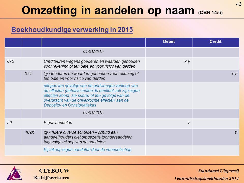 Omzetting in aandelen op naam (CBN 14/6) CLYBOUW Bedrijfsrevisoren Boekhoudkundige verwerking in 2015 Standaard Uitgeverij Vennootschapsboekhouden 201