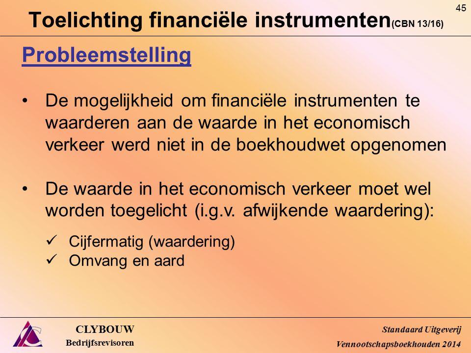 Toelichting financiële instrumenten (CBN 13/16) CLYBOUW Bedrijfsrevisoren Probleemstelling De mogelijkheid om financiële instrumenten te waarderen aan
