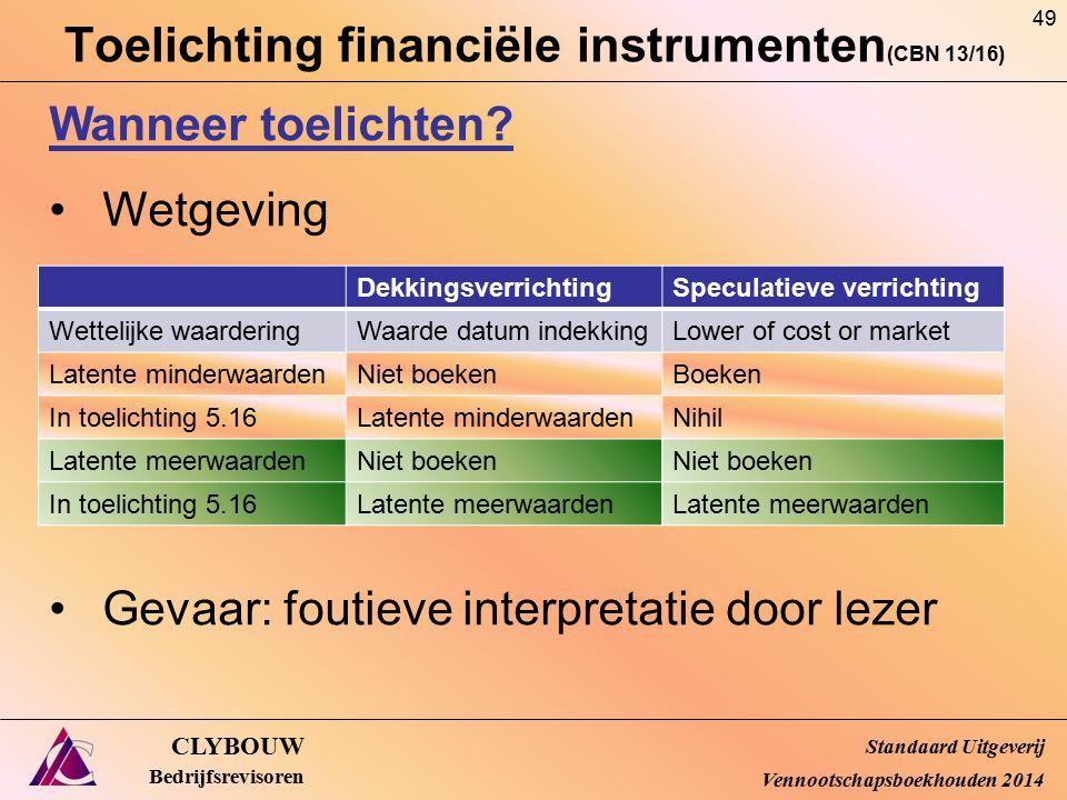 Toelichting financiële instrumenten (CBN 13/16) CLYBOUW Bedrijfsrevisoren Wanneer toelichten? Wetgeving Gevaar: foutieve interpretatie door lezer Stan