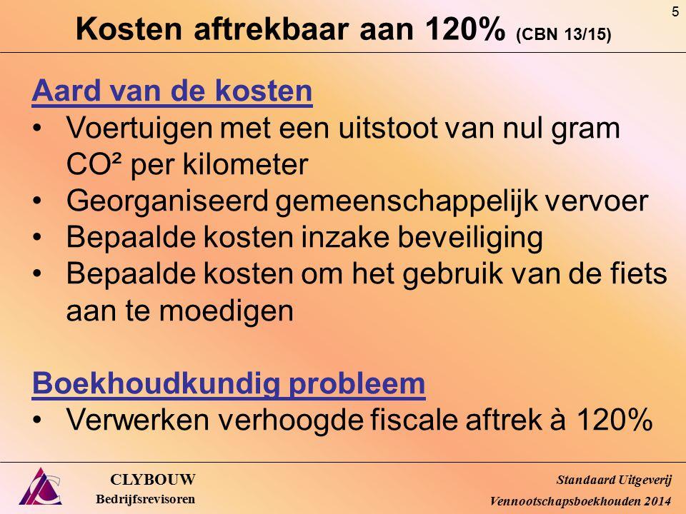 Kosten aftrekbaar aan 120% (CBN 13/15) CLYBOUW Bedrijfsrevisoren Aard van de kosten Voertuigen met een uitstoot van nul gram CO² per kilometer Georgan