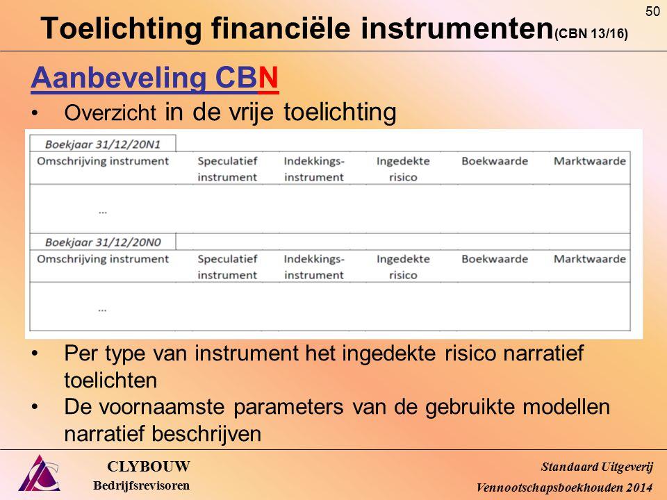 Toelichting financiële instrumenten (CBN 13/16) CLYBOUW Bedrijfsrevisoren Aanbeveling CBN Overzicht in de vrije toelichting Per type van instrument he