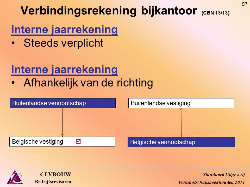 Verbindingsrekening bijkantoor (CBN 13/13) CLYBOUW Bedrijfsrevisoren Interne jaarrekening Steeds verplicht Interne jaarrekening Afhankelijk van de ric