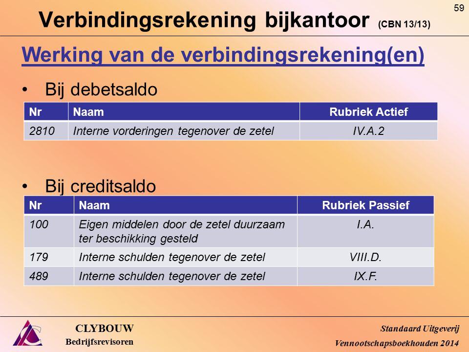 Verbindingsrekening bijkantoor (CBN 13/13) CLYBOUW Bedrijfsrevisoren Werking van de verbindingsrekening(en) Bij debetsaldo Bij creditsaldo Standaard U