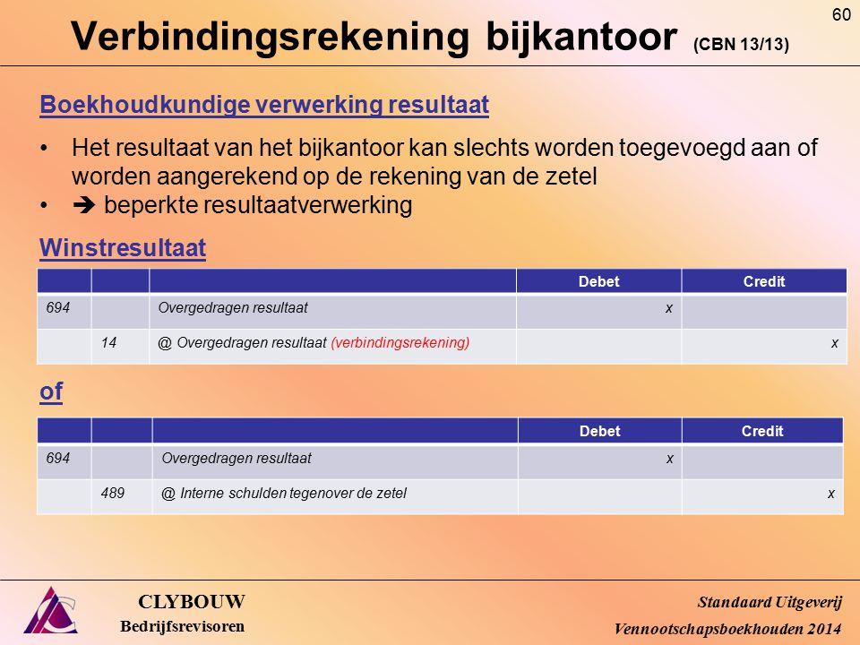 Verbindingsrekening bijkantoor (CBN 13/13) CLYBOUW Bedrijfsrevisoren Boekhoudkundige verwerking resultaat Het resultaat van het bijkantoor kan slechts