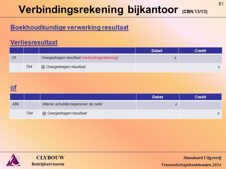 Verbindingsrekening bijkantoor (CBN 13/13) CLYBOUW Bedrijfsrevisoren Boekhoudkundige verwerking resultaat Verliesresultaat of Standaard Uitgeverij Ven