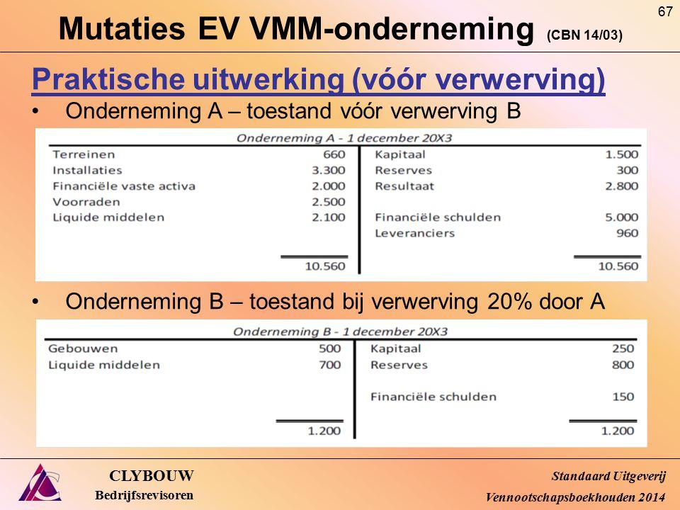 Mutaties EV VMM-onderneming (CBN 14/03) CLYBOUW Bedrijfsrevisoren Praktische uitwerking (vóór verwerving) Onderneming A – toestand vóór verwerving B O