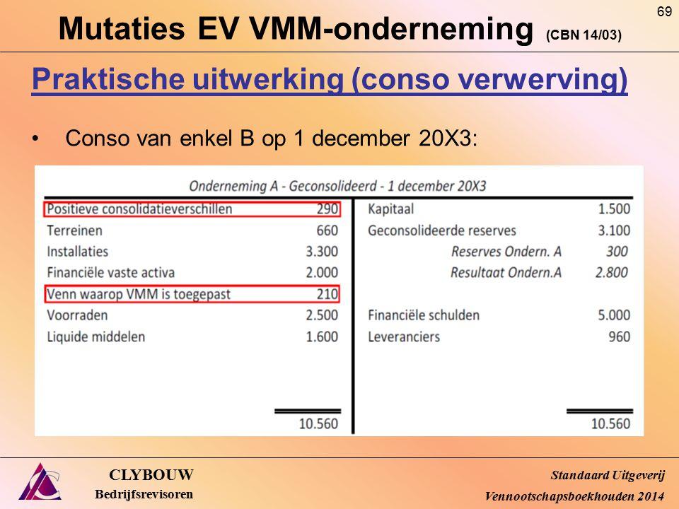 Mutaties EV VMM-onderneming (CBN 14/03) CLYBOUW Bedrijfsrevisoren Praktische uitwerking (conso verwerving) Conso van enkel B op 1 december 20X3: Stand