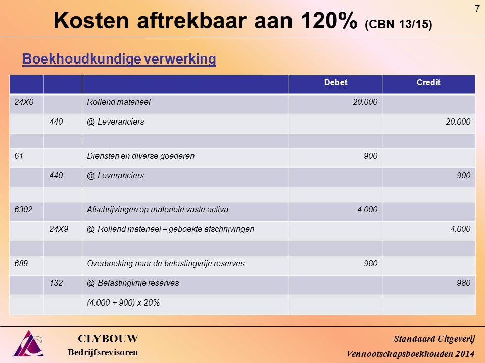 Kosten aftrekbaar aan 120% (CBN 13/15) CLYBOUW Bedrijfsrevisoren Boekhoudkundige verwerking Standaard Uitgeverij Vennootschapsboekhouden 2014 DebetCre