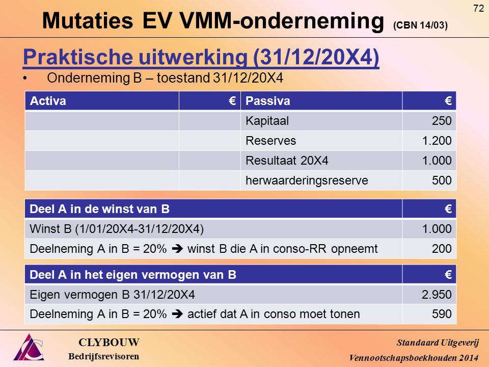 Mutaties EV VMM-onderneming (CBN 14/03) CLYBOUW Bedrijfsrevisoren Praktische uitwerking (31/12/20X4) Onderneming B – toestand 31/12/20X4 Standaard Uit