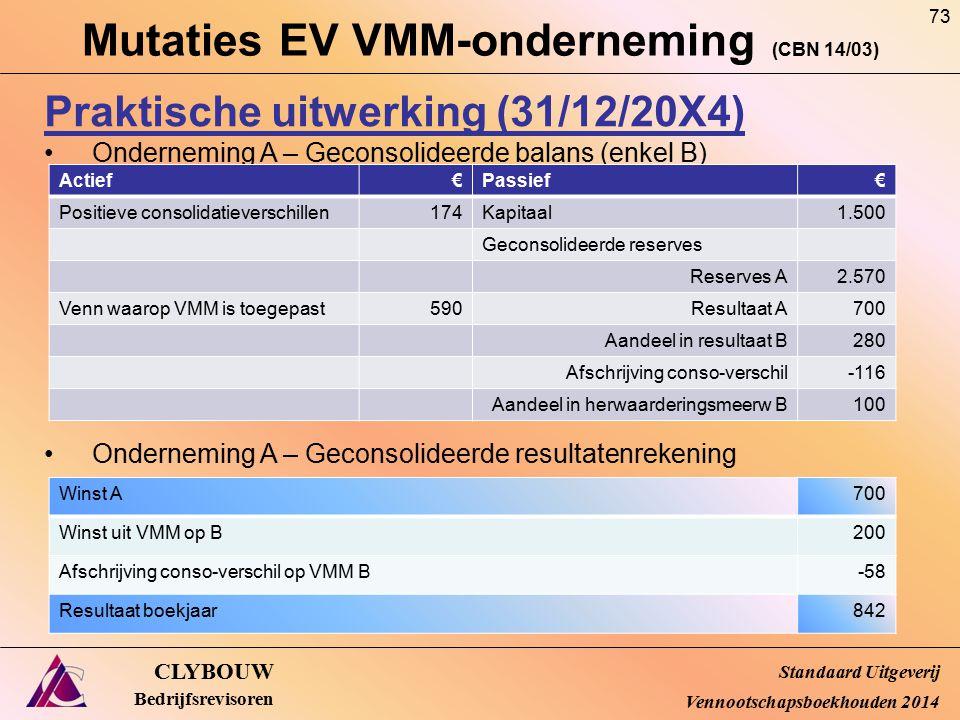 Mutaties EV VMM-onderneming (CBN 14/03) CLYBOUW Bedrijfsrevisoren Praktische uitwerking (31/12/20X4) Onderneming A – Geconsolideerde balans (enkel B)