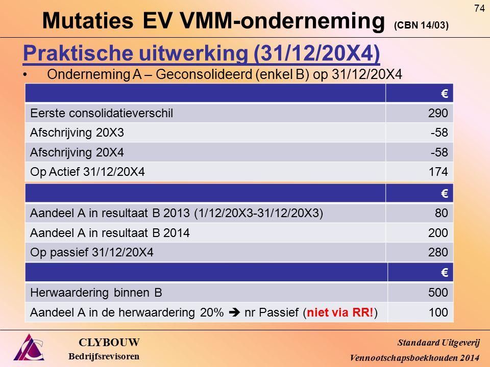 Mutaties EV VMM-onderneming (CBN 14/03) CLYBOUW Bedrijfsrevisoren Praktische uitwerking (31/12/20X4) Onderneming A – Geconsolideerd (enkel B) op 31/12