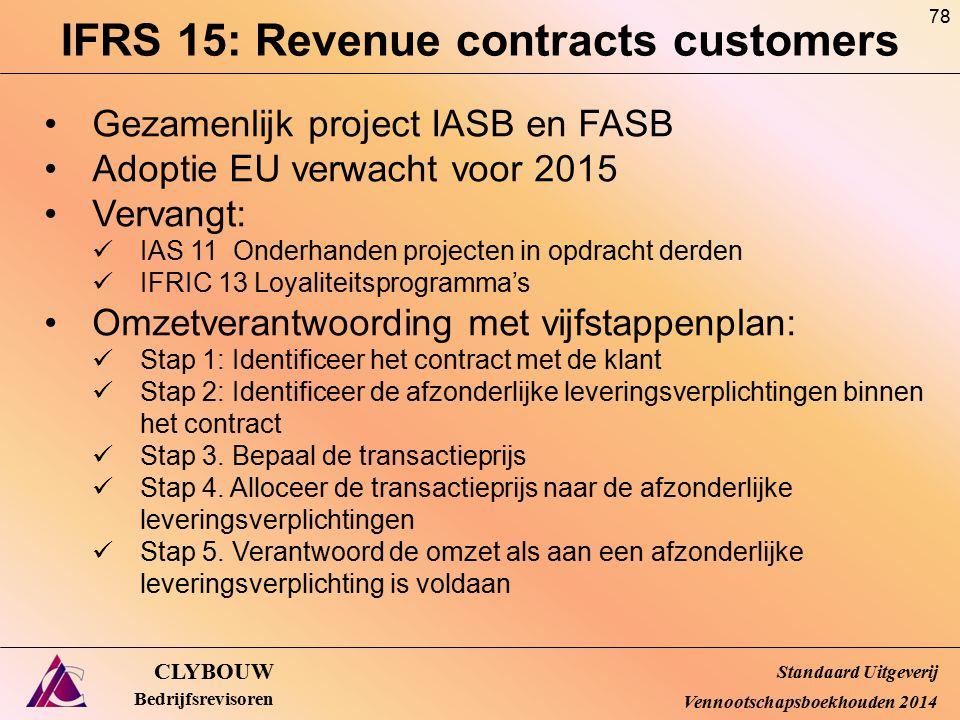 IFRS 15: Revenue contracts customers CLYBOUW Bedrijfsrevisoren Gezamenlijk project IASB en FASB Adoptie EU verwacht voor 2015 Vervangt: IAS 11 Onderha