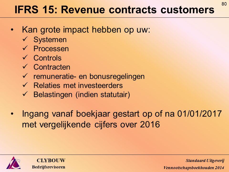 IFRS 15: Revenue contracts customers CLYBOUW Bedrijfsrevisoren Kan grote impact hebben op uw: Systemen Processen Controls Contracten remuneratie- en b