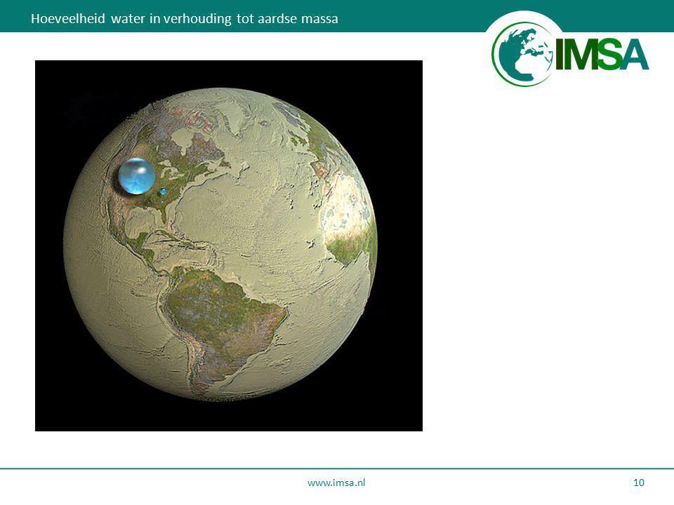 www.imsa.nl 10 Hoeveelheid water in verhouding tot aardse massa