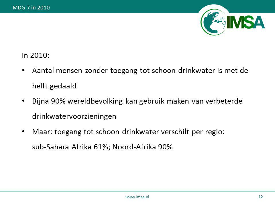 www.imsa.nl 12 In 2010: Aantal mensen zonder toegang tot schoon drinkwater is met de helft gedaald Bijna 90% wereldbevolking kan gebruik maken van ver