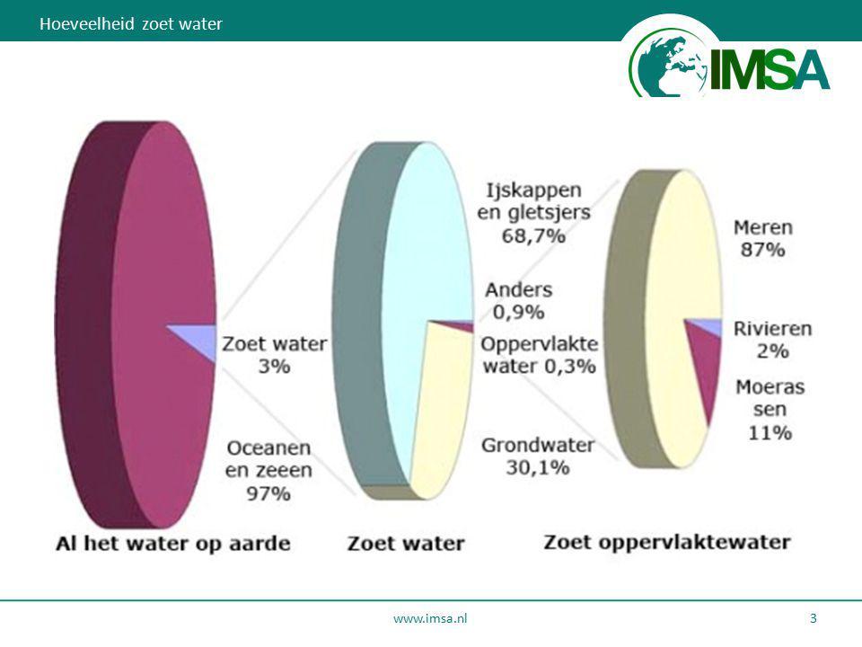 www.imsa.nl 3 Hoeveelheid zoet water