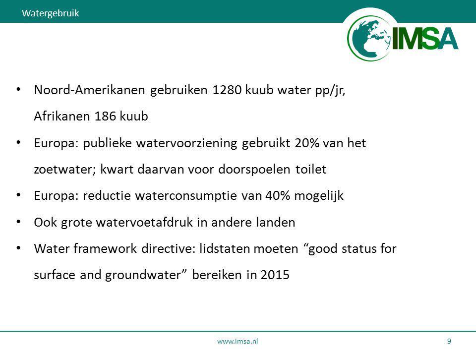 www.imsa.nl 9 Noord-Amerikanen gebruiken 1280 kuub water pp/jr, Afrikanen 186 kuub Europa: publieke watervoorziening gebruikt 20% van het zoetwater; k