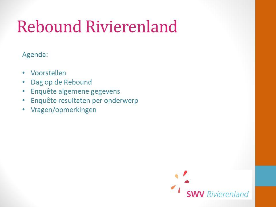 Rebound Rivierenland Agenda: Voorstellen Dag op de Rebound Enquête algemene gegevens Enquête resultaten per onderwerp Vragen/opmerkingen