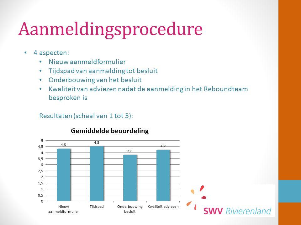 Aanmeldingsprocedure 4 aspecten: Nieuw aanmeldformulier Tijdspad van aanmelding tot besluit Onderbouwing van het besluit Kwaliteit van adviezen nadat