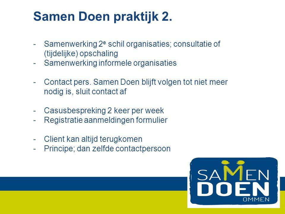Samen Doen praktijk 2. -Samenwerking 2 e schil organisaties; consultatie of (tijdelijke) opschaling -Samenwerking informele organisaties -Contact pers