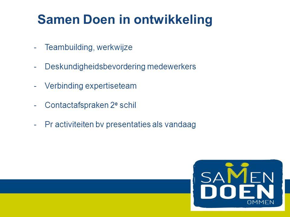 Samen Doen in ontwikkeling -Teambuilding, werkwijze -Deskundigheidsbevordering medewerkers -Verbinding expertiseteam -Contactafspraken 2 e schil -Pr a