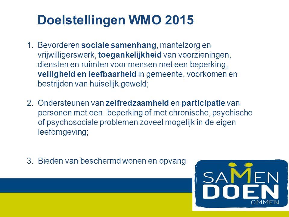 Doelstellingen WMO 2015 1.Bevorderen sociale samenhang, mantelzorg en vrijwilligerswerk, toegankelijkheid van voorzieningen, diensten en ruimten voor