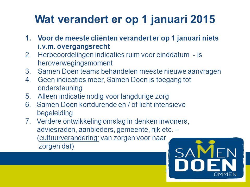 Wat verandert er op 1 januari 2015 1.Voor de meeste cliënten verandert er op 1 januari niets i.v.m. overgangsrecht 2.Herbeoordelingen indicaties ruim