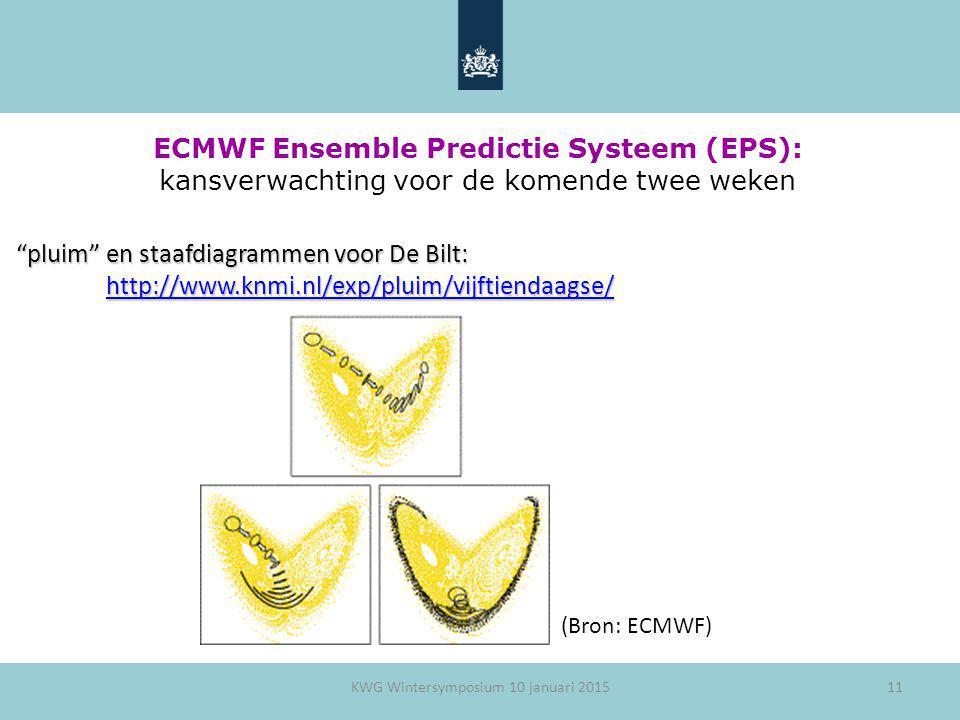"""11 ECMWF Ensemble Predictie Systeem (EPS): kansverwachting voor de komende twee weken """"pluim"""" en staafdiagrammen voor De Bilt: http://www.knmi.nl/exp/"""