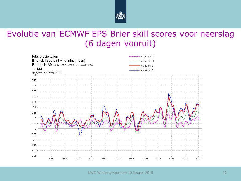 17 Evolutie van ECMWF EPS Brier skill scores voor neerslag (6 dagen vooruit) KWG Wintersymposium 10 januari 2015